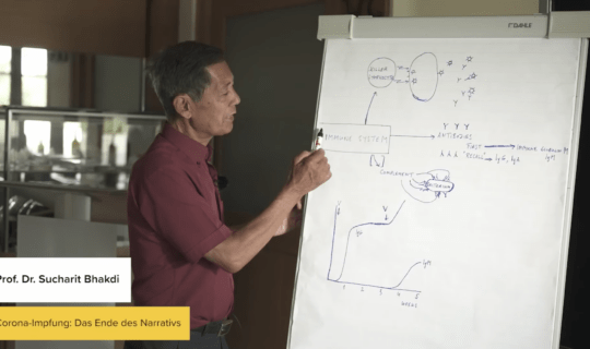 Prof. Dr. Sucharit Bhakdi: Das Immunsystem und das Ende des Covid-Narrativs